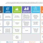 محاور خطة دبي 2021 #myplan2021 http://t.co/yNK3zfxPfw