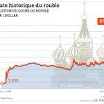Chute du rouble : Apple cesse de vendre ses produits en ligne en Russie http://t.co/SOaVi9YwjE http://t.co/WphsWkd2Fz