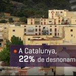 Catalunya és el territori de lestat amb més desnonaments al 3r trimestre, un 22% del total. http://t.co/RY1wT8c3iT http://t.co/Zsv97BRt8x