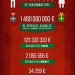 Samedi 20 décembre : la plus grande journée Shopping de Noël en 6 chiffres fous ! #magasin #ecommerce via @mareducFR http://t.co/Ms7G4N1nKc