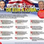 #Conoce las principales medidas que @BarackObama anunció en la política de su país hacia #Cuba. #InfografíaNotimex http://t.co/PwKWabUbBY