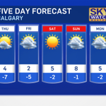 Magic trick:  Disappearing minus signs.     The @CTVCalgary 5 day forecast.  #yyc #Calgary http://t.co/bqWo1opXzm