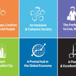 The @DubaiPlan2021 was launched yesterday. Find out what it means for #Dubai. http://t.co/E1JOsWO1JQ http://t.co/KokdJD2eVK