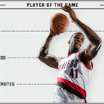 Portland controls the glass and the fourth in the win! #PORvsMIL FULL INFOGRAPHIC: http://t.co/vn4Y106xtn http://t.co/TD0NQwaQyB