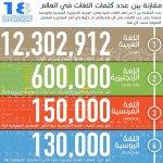 ليش #بالعربي_أحلى #بالعربي #بكتب_بالعربي #اليوم_العالمي_للغة_العربية http://t.co/tVdajwrlN3