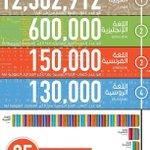 ثروة اللغة العربية عظيمة http://t.co/1EYzhKVByd