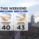 Well still have a storm to track this weekend, but it steers clear of #Philly! @CBSPhilly http://t.co/V9mNGrYLND