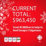 Calgary, you truly give generously! The @CBCEyeopeners coffee sales and corporate donors brought us closer to $1M. http://t.co/EM0TM3d20n