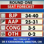 """AAP reaches 31 from 18 within a month in opinio poll. Abhi 1.5 month baki hai. http://t.co/KxHEPhbVIA"""""""