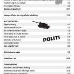 Når de røde partier hyler i kor over denne konservative 2020-plan, så har vi fat i det rigtige! #dkpol http://t.co/tEfC5TpboN