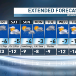 A warming trend through the weekend. Here are the details #cbcmb http://t.co/FVzPTVrp50