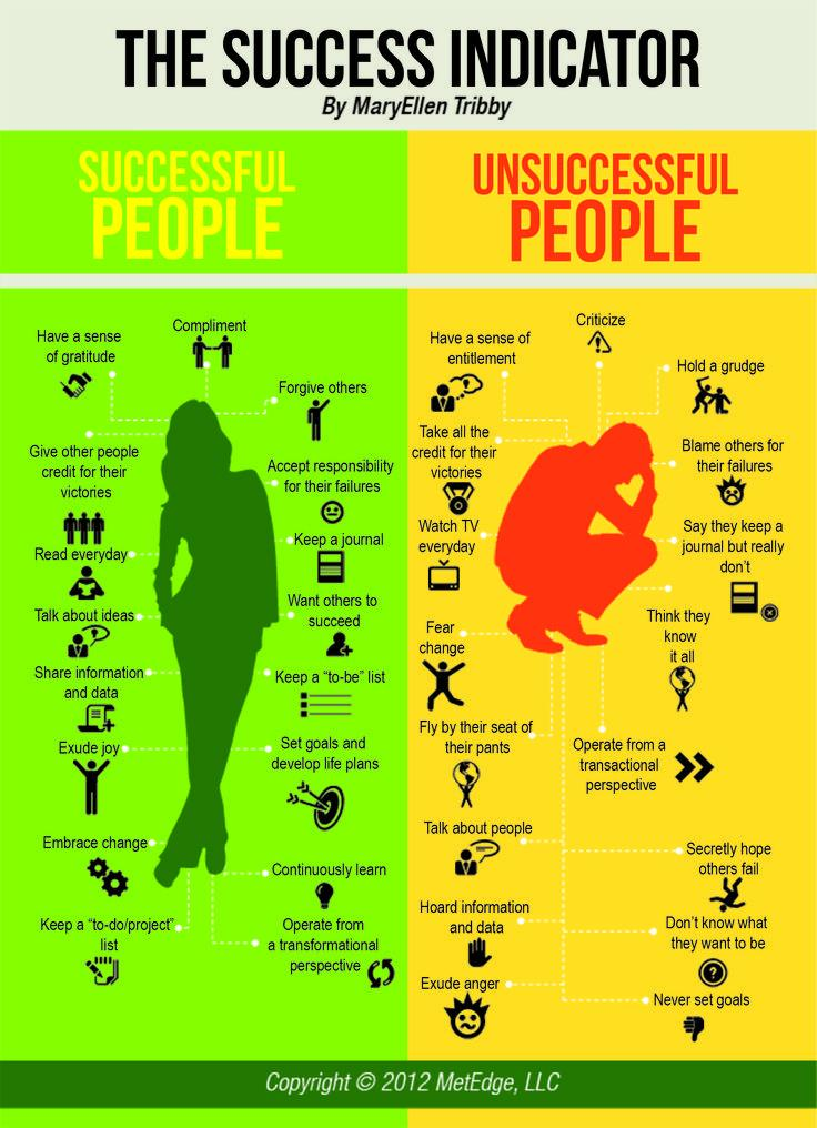 The success indicator! http://t.co/AfOpY9OSVg