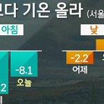 #날씨 한파 고비 지났다…서울 낮 기온 나흘 만에 영상권. http://t.co/FzpTybzXYU 하지만 밤부터 내일 오전까지 전국에 눈이나 비가 내리면서, 일요일쯤 다시 영하 9도까지 떨어질 전망. http://t.co/piUkhJM4FJ