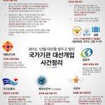 박근혜 댓통령의 부정선거 당선 2주년을 축하합니다. #1219 #부정선거 http://t.co/XHizPHfD04
