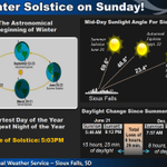 Today is the #WinterSolstice! http://t.co/iCOPnwHIrn