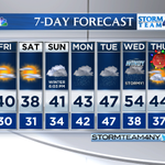 #NYC 7-DAY FCST: Saturday nicer than Sunday. Big rain/wind storm Christmas Eve. Enjoy your weekend! @NBCNewYork http://t.co/lxRWEZCQqu