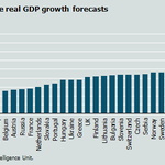Our GDP forecasts for the region out to 2030. For many countries, demographics mean current weakness will persist. http://t.co/OdyMdSZLit