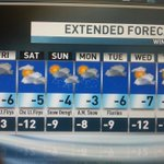 A mild week heading into Christmas and winter!! It arrives at 5:03p.m. on Sunday. #cbcmb http://t.co/SSCtXe2wfc