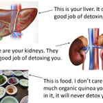 """As we are approaching the season of """"detox"""", I have prepared a handy guide http://t.co/ZzAxnrroas"""