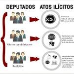 Na entrevista, procuradores eleitorais apresentaram como funcionava o repasse irregular de verbas da Alese. http://t.co/SYx95BbVmG