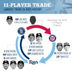 OFFICIAL: #Rays, @Padres, @Nationals complete 11-player trade, the largest in Rays history. Heres the breakdown: http://t.co/NIXYIaEKMi