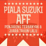 [INFOGRAFIK] Apa yang anda perlu tahu tentang Piala AFF Suzuki? #AFFSuzuki #MALvsTHAI http://t.co/mvksPu3MFi http://t.co/mfmA5z4xzP