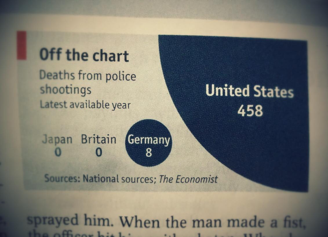 Germany Police Shootings From Police Shootings