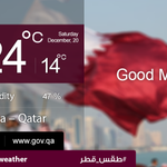 Todays highest temp: 24ºC, lowest temp: 14ºC and humidity: 47% #Doha #Qatar #Hukoomi http://t.co/BzgJl45FWr