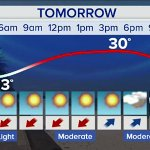 WEATHER: A clear night tonight. 30°C and sunny tomorrow with light winds. #9News http://t.co/LlK9zkv8XO