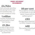 Panic Saturday highlights the shameful inequality of Britain this Christmas http://t.co/c6AYR4pW6T #panicsaturday http://t.co/6fQC4oMzeI