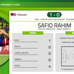 Has Safiq Rahim just sparked another Malaysia comeback? RT if yes!! #AFFSuzukiCup http://t.co/uocoSTu02j