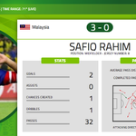 Safiq Rahim has been the Hero for Malaysia tonight. Can he lead them to the title? #AFFSuzukiCup http://t.co/CYIppBqZYP