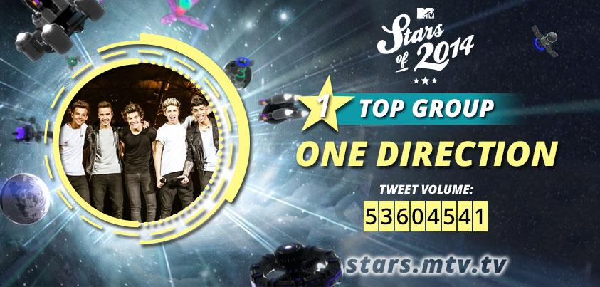 The @onedirection lads also won the Top Group award in #MTVStars! GO ON LADS! http://t.co/GlqPzGGvC8 http://t.co/i6hivuVQmV