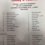 TEAM NEWS: Official team sheet for Fulham v Owls #swfc http://t.co/8anl9iHTdd