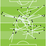 100% - Toni Kroos has completed all of his 44 passes in the first half of the final against San Lorenzo. Tempo. http://t.co/bQjTq5xQvU
