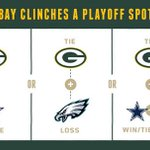 With #PHIvsWAS about to kick off... Read more on the #Packers playoff scenarios: http://t.co/5nVxajKAjQ http://t.co/hX8Vgh7t20