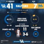 Infographic from the first half of Kentucky vs. UCLA in the CBS Sports Classic. http://t.co/RC35swRb2O