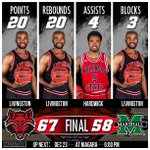 Red Wolves Win! @AStateMB defeats Marshall 67-58! Next game: Dec. 23 @ Niagara http://t.co/C9gBBQaLG9