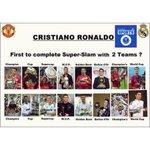 Cr7 est le seul joueur de lhistoire du football à tout avoir gagné dans 2 clubs différents @MadridSportsEs http://t.co/iWXLIuGy7d