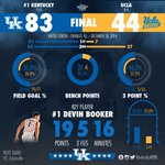 Updated final infographic from Kentucky vs. UCLA including a UCLA second-half basket that was originally omitted. http://t.co/Us3U3XeVbR
