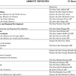 The new-look Abbott ministry http://t.co/l19F7OjaCY