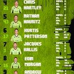 Sydney Thunder Team Sheet for tonights clash with Brisbane Heat. #ThunderNation #BBL04 http://t.co/303Z96nDaD
