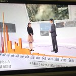 #NHK 「原発には絶対はない」 http://t.co/QxjV5T3X0X