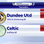 FT at Tannadice and @dundeeunitedfc have beaten @celticfc 2-1. #SSNHQ http://t.co/zdbmdxMORW