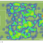 Ajax raakte de eerste helft slechts één bal aan in de zestien van Excelsior. #excaja http://t.co/VPrkcwOW2W
