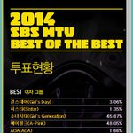 Well done Pandas !! Thanks for every Pandas that participate !! <2014 SBS MTV BEST OF THE BEST> #에이핑크 ♡ #LUV http://t.co/AItqavSUTv