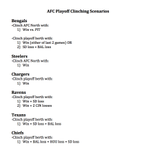 UPDATED: The AFC playoff clinching scenarios. 5 teams alive for final two spots (Steelers already clinched berth). http://t.co/E8BOUOaxB5