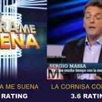 #TuCaraMeSuena (la tuya no) @SergioMassa ya no levanta ni haciendo stand up con Majul. Se fini... http://t.co/Vp3aC65Bw0