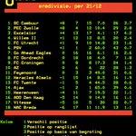 @wilfredgenee Meest effectieve club eerste seizoenshelft: #Cambuur http://t.co/8xcXN2WZQK