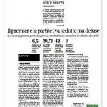 Da #Renzi stangata x 6,5 mln #partiteIva: x Governo sono lavoratori di serie B. #FdIAn al fianco popolo #partiteIva http://t.co/Ly2Vlfw4tK